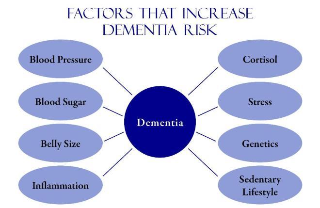 dementia2