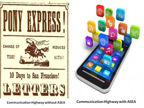 Communication Highway